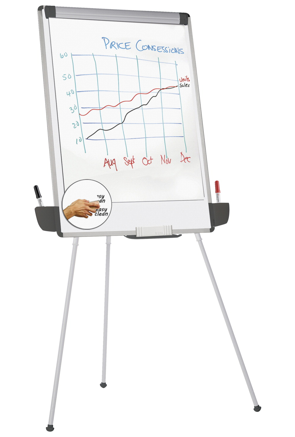 MasterVision Dry-Erase Portable Tripod Easel, 29 x 41 in, White