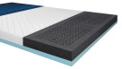 Drive Medical Multi-Ply ShearCare1500 Pressure Redistribution Foam Mattress, 48 x 80 x 6 Inches