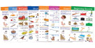 Phonics Workbooks/Flash Cards, Item Number 2013668