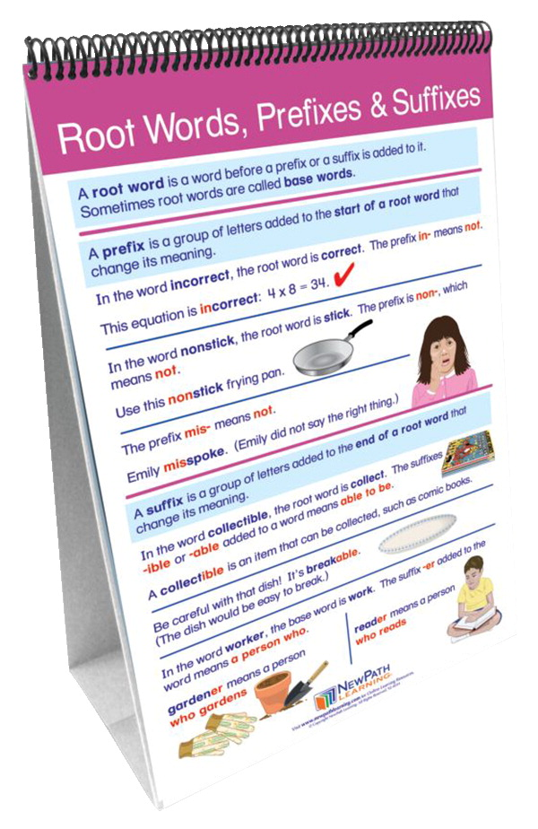 Newpath Learning Spelling Rules Flip Charts, Set of 10, Grades 3 to 6