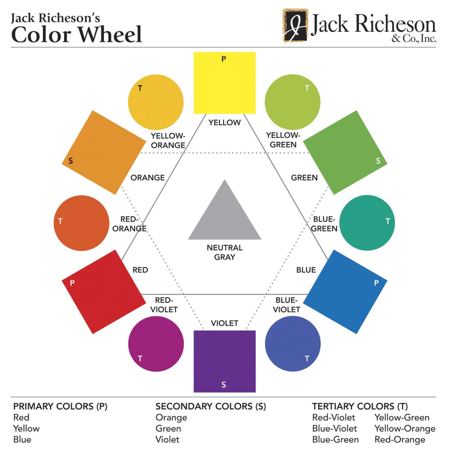 Color Wheel School Specialty Marketplace