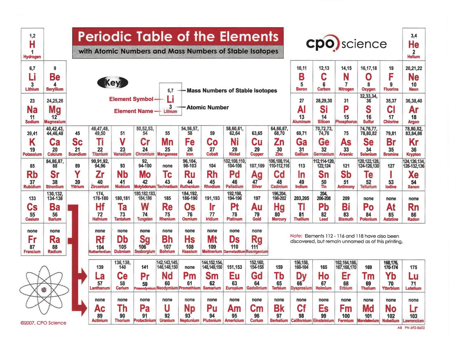 Cpo Science Laminated Periodic Table Frey Scientific Cpo Science