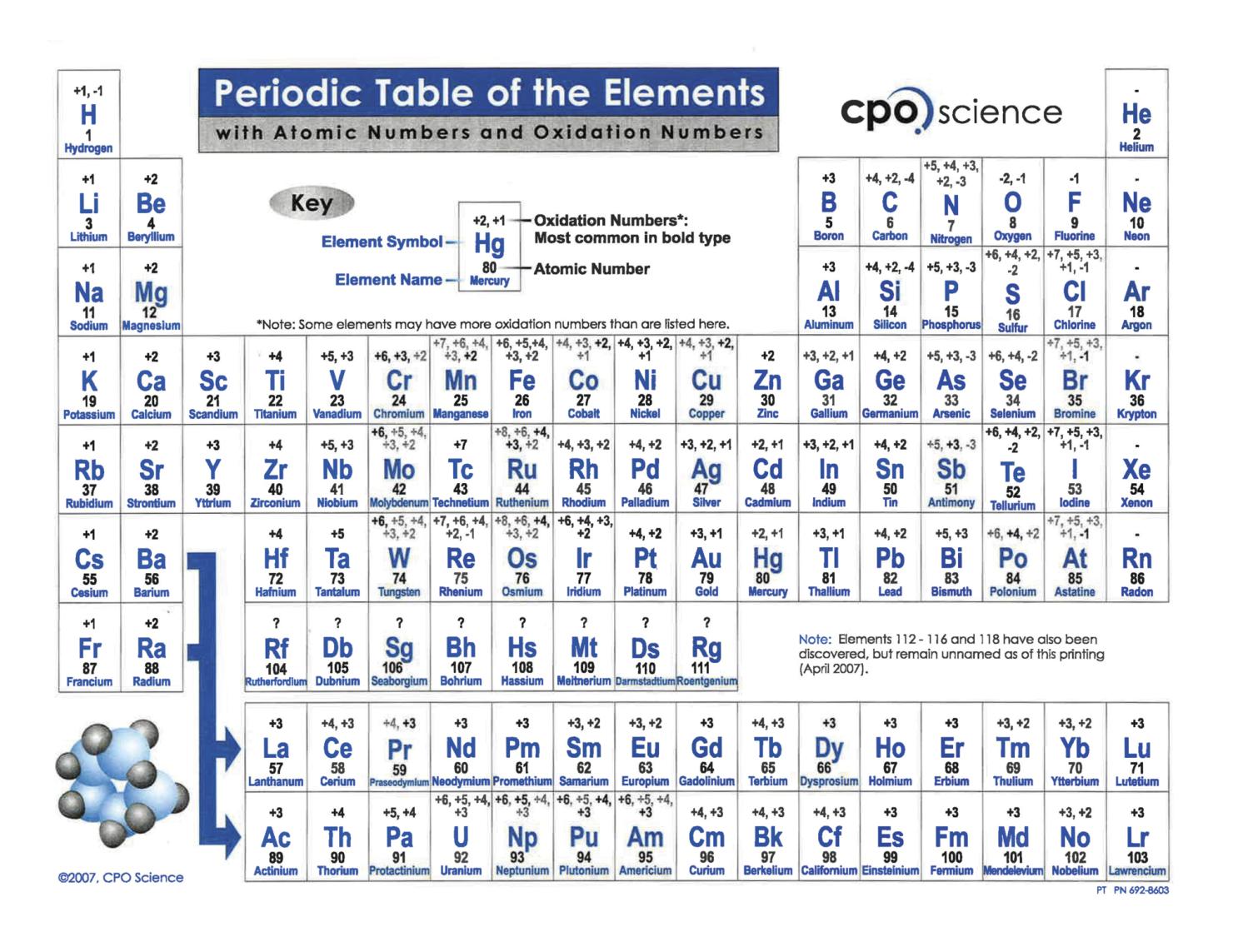 Cpo Science Advanced Periodic Table 8 5 X 11 Laminated