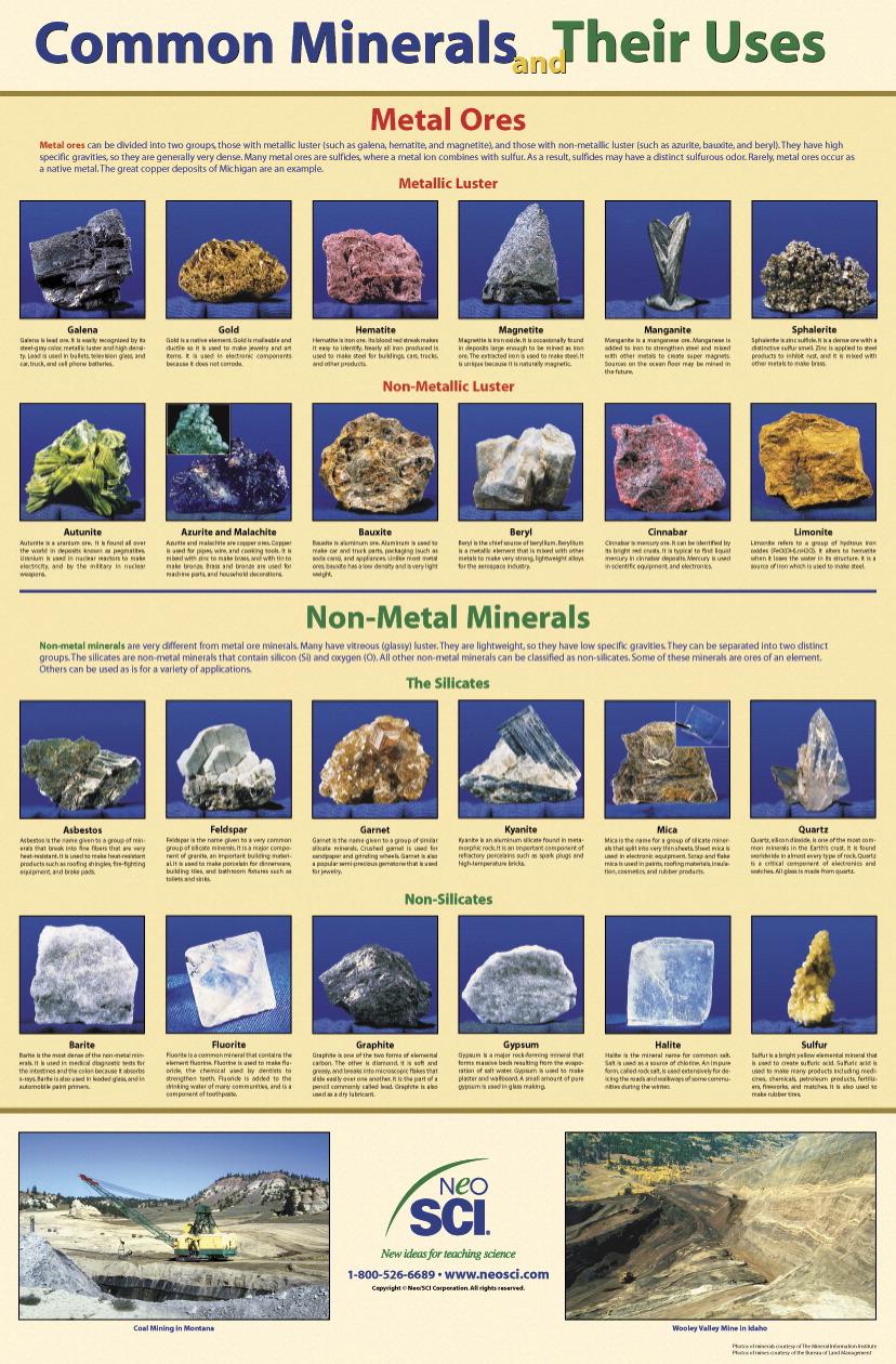 Antimony Uses In Everyday Life