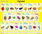 Alphabet Games, Alphabet Activities, Alphabet Learning Games Supplies, Item Number 1319169