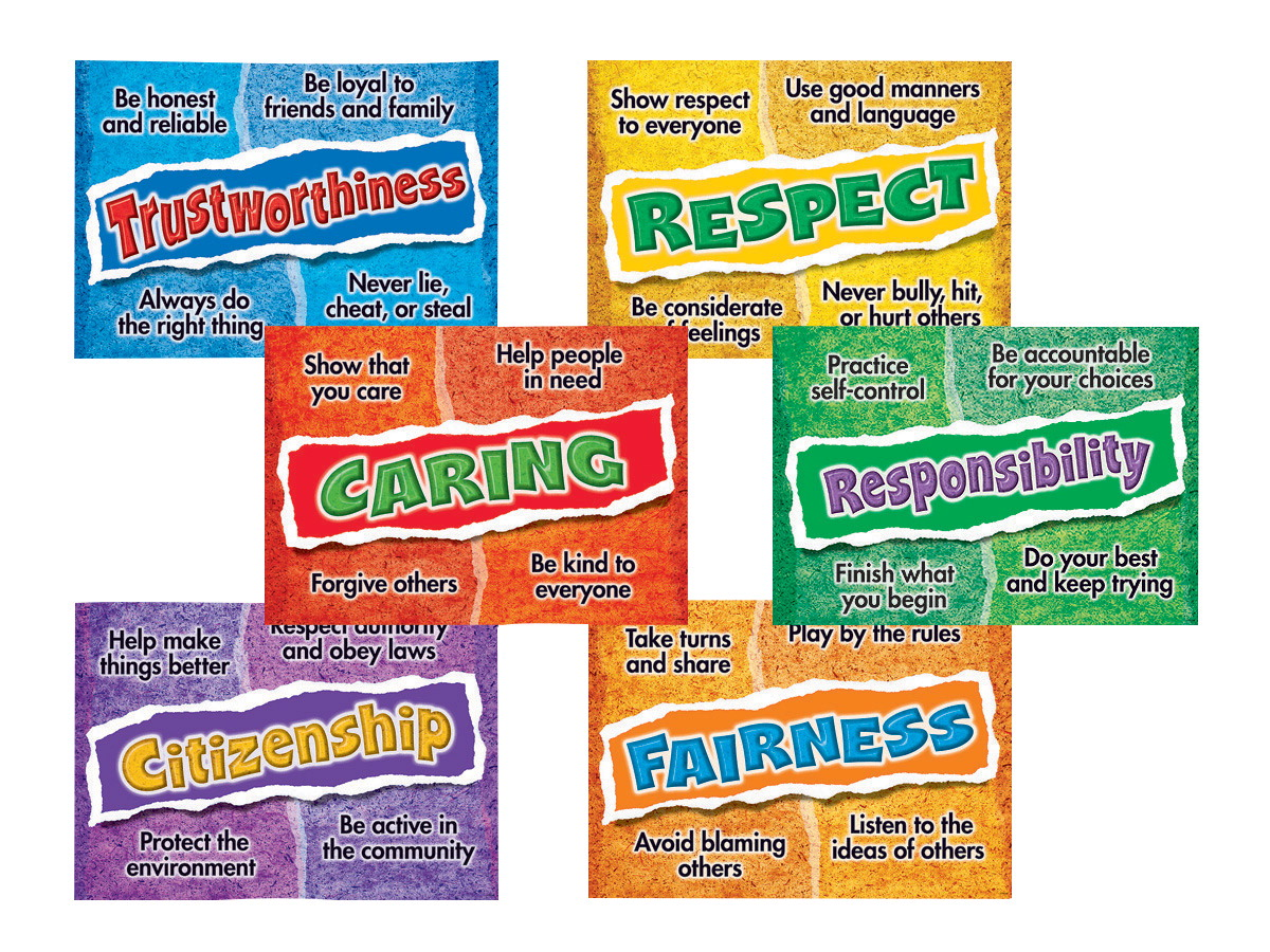 Education Poster Set - CLASSROOM DIRECT