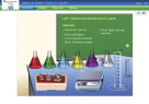 iNeo/SCI States of Matter: Solids and Liquids Online Virtual Labs CD-ROM