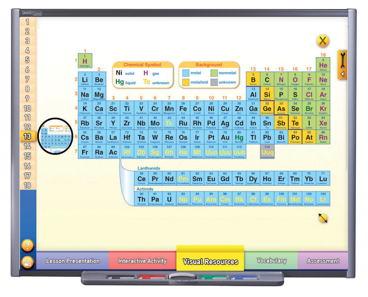 Newpath Iwb Elements And The Periodic Table Site License Multimedia Lesson Cd