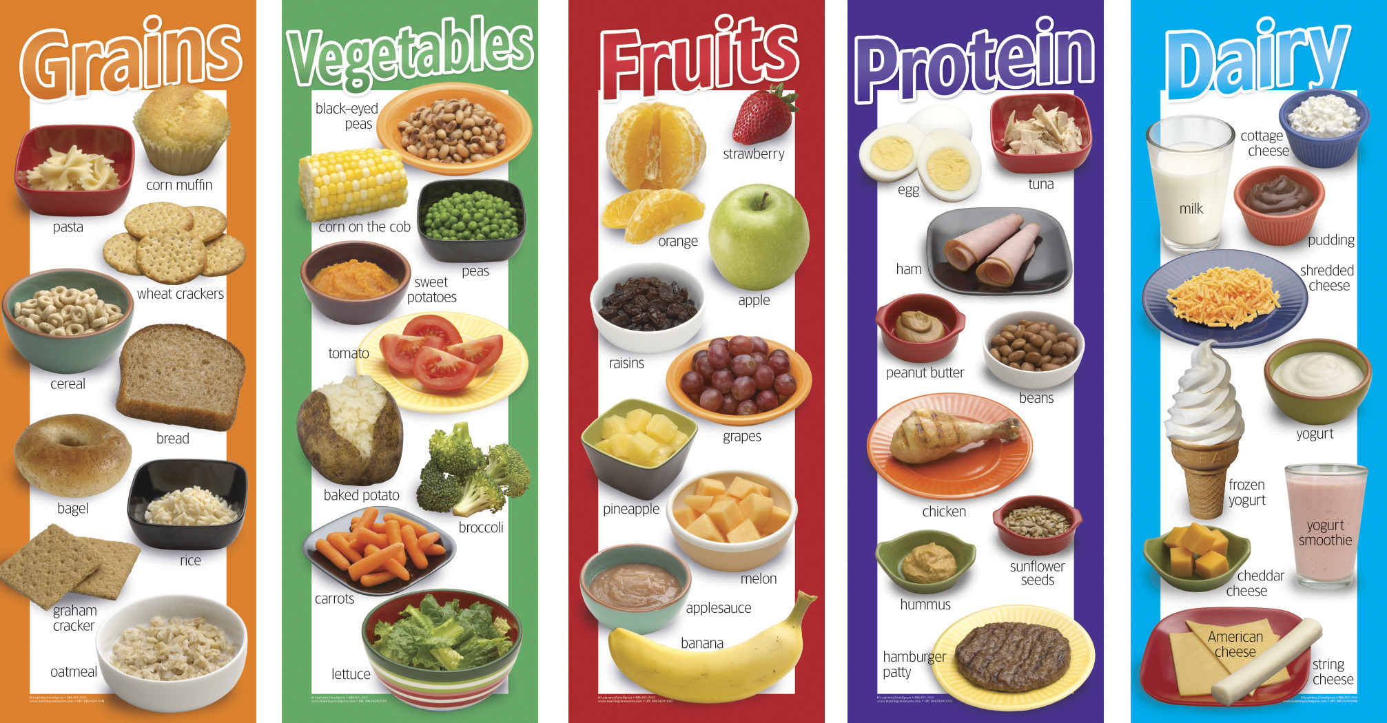 Learning Zonexpress Food Groups Posters  X 24 Inches Set Of