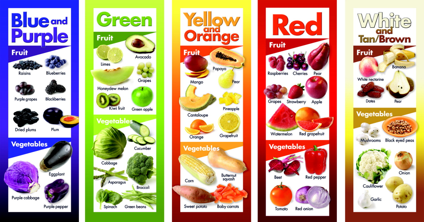 Learning ZoneXpress 8-1/2 x 24 in Fruits and Vegetables by Color Poster, Set of 5