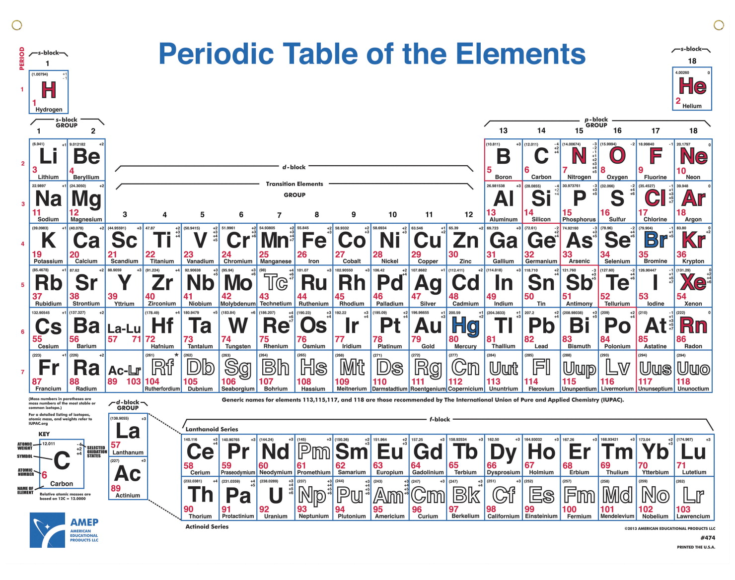 Periodic table wall chart frey scientific cpo science for Periodic table no 52