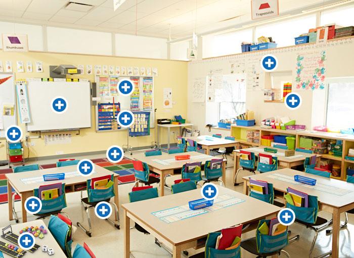 Classroom Equipment Ideas ~ School supplies specialty marketplace